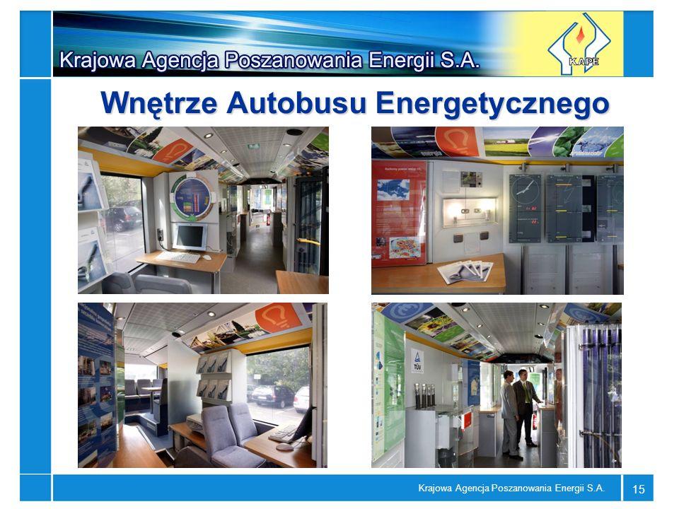 Wnętrze Autobusu Energetycznego