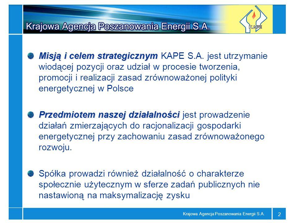 Misją i celem strategicznym KAPE S. A