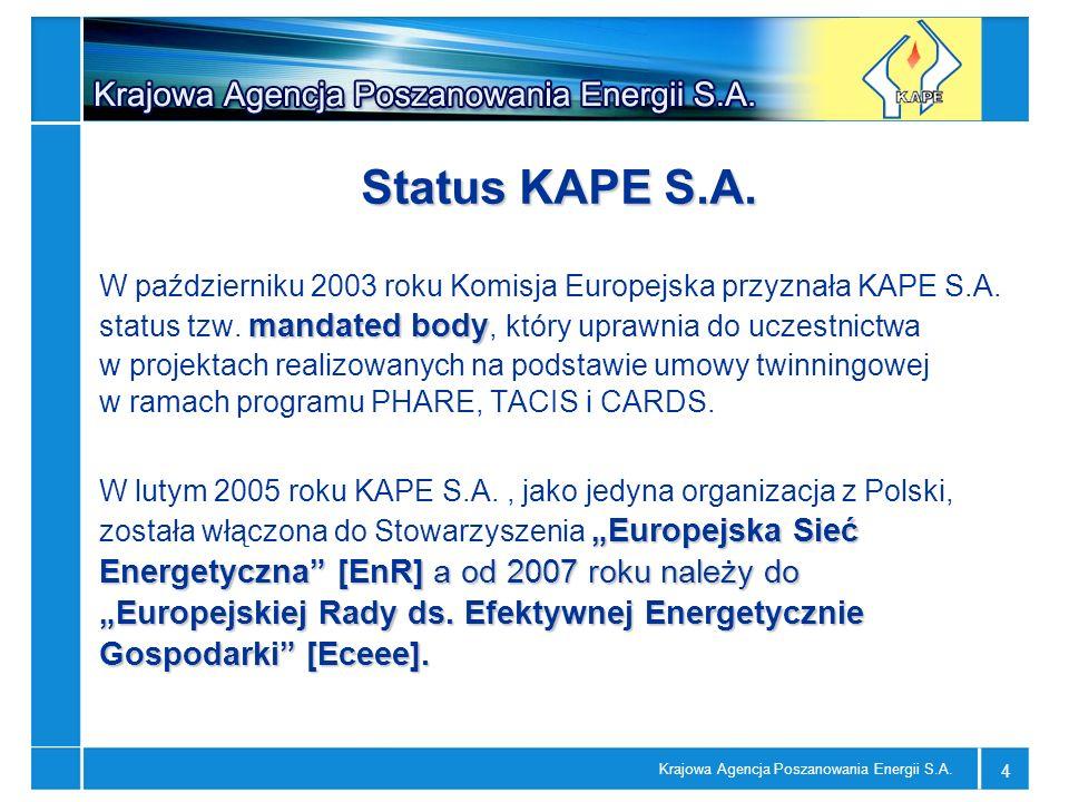 Status KAPE S.A.