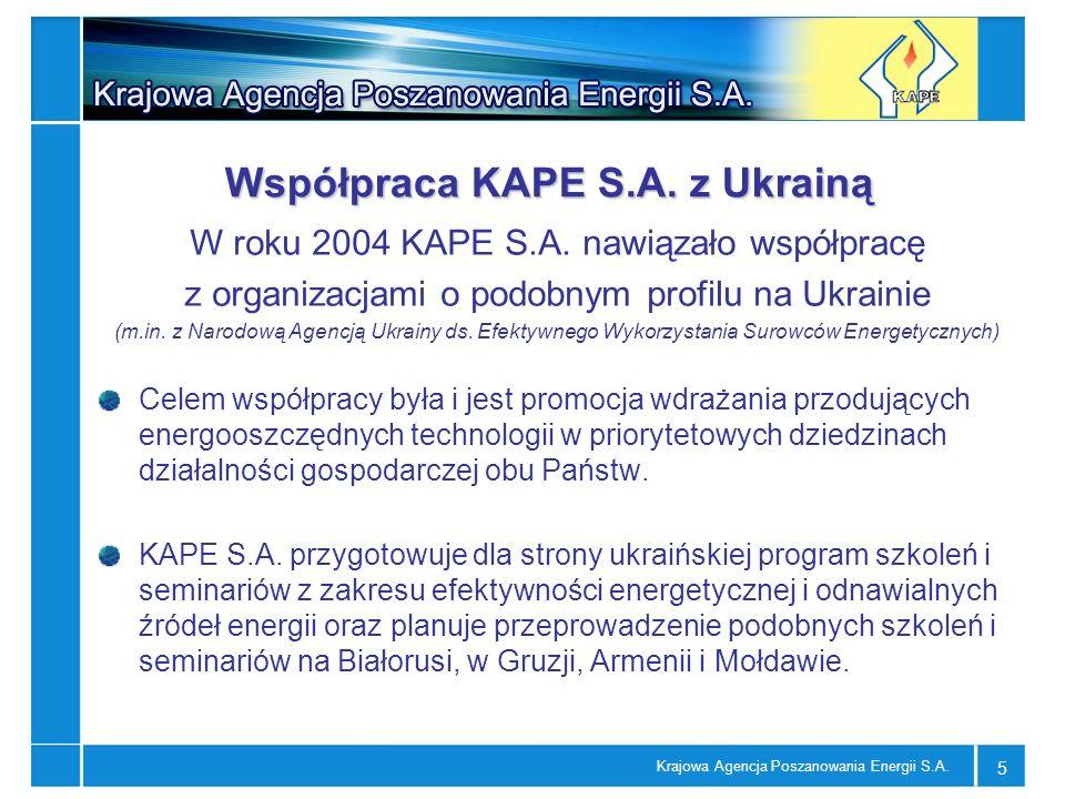 Współpraca KAPE S.A. z Ukrainą