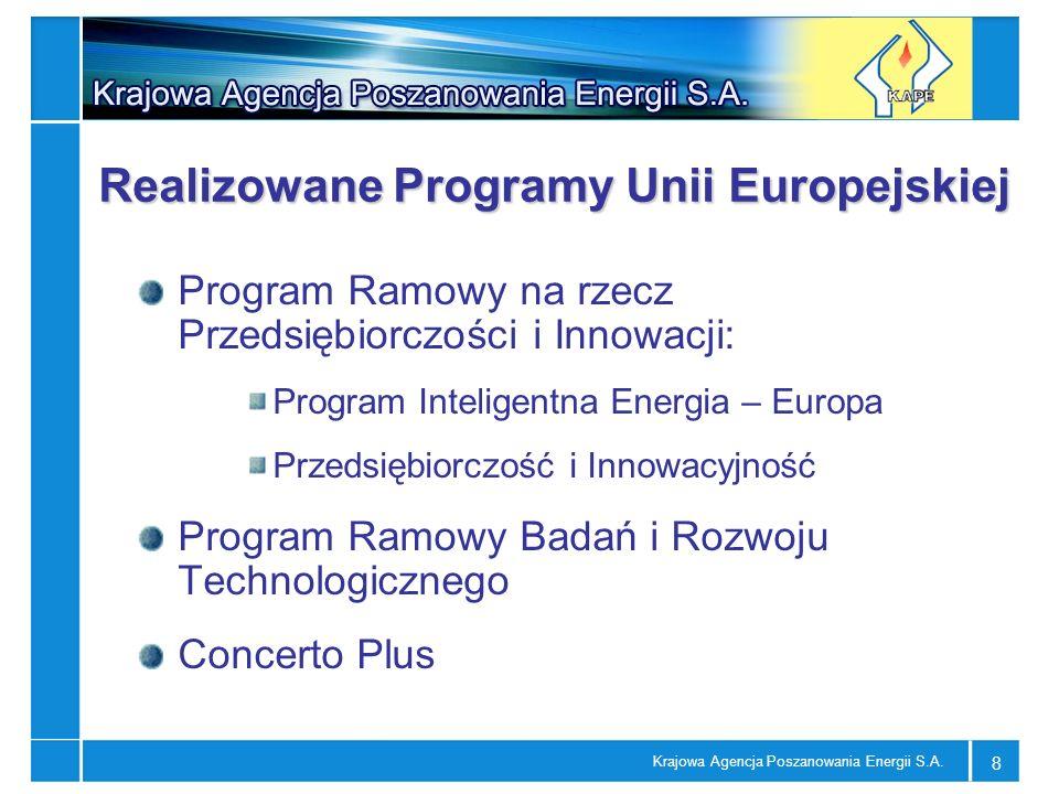 Realizowane Programy Unii Europejskiej