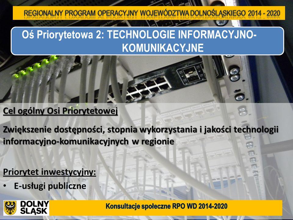Oś Priorytetowa 2: TECHNOLOGIE INFORMACYJNO- KOMUNIKACYJNE
