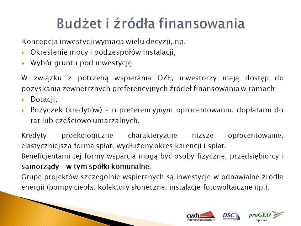 Budżet i źródła finansowania