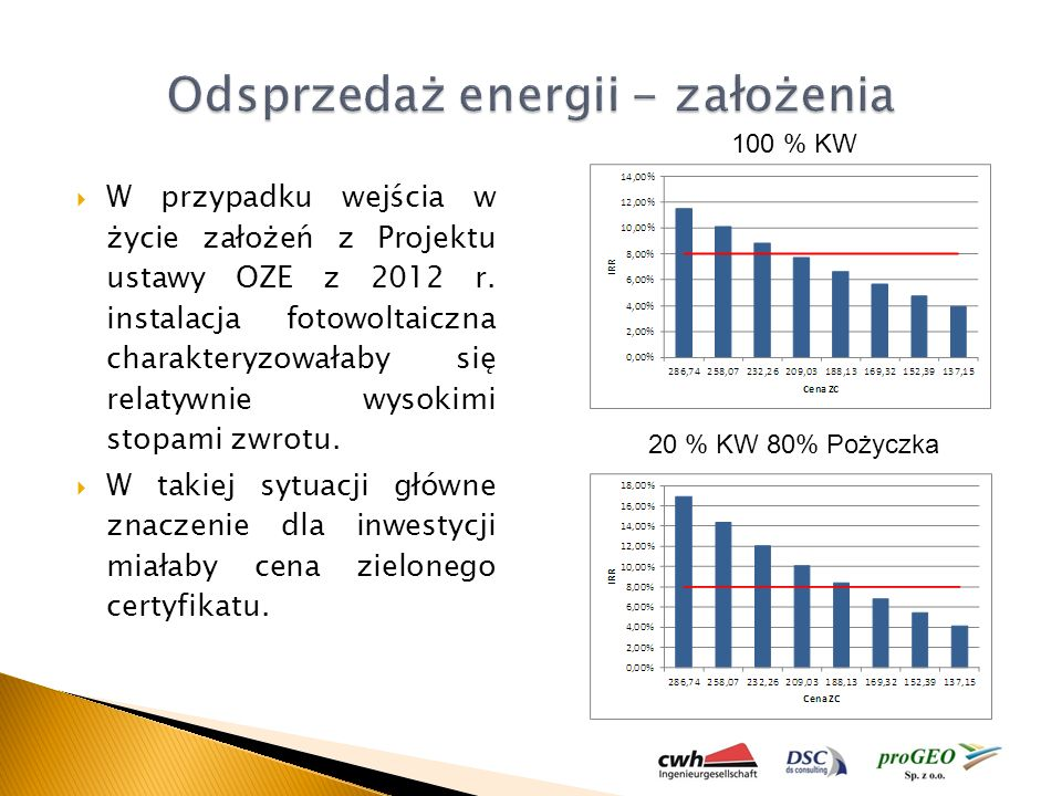 Odsprzedaż energii - założenia