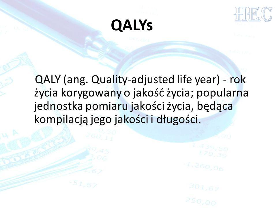 HEC QALYs.