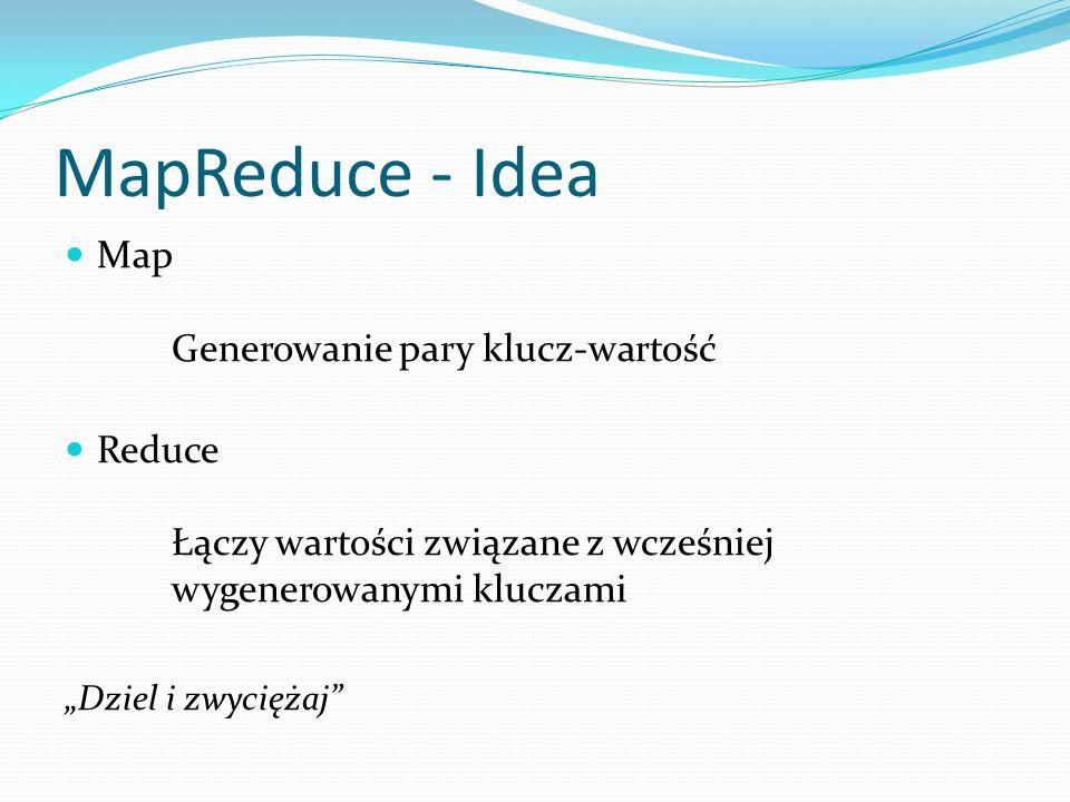 MapReduce - Idea Map Generowanie pary klucz-wartość