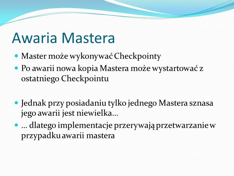 Awaria Mastera Master może wykonywać Checkpointy