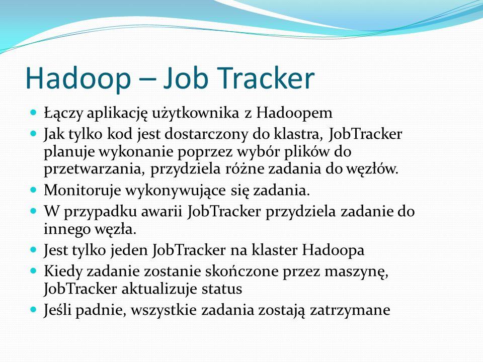 Hadoop – Job Tracker Łączy aplikację użytkownika z Hadoopem