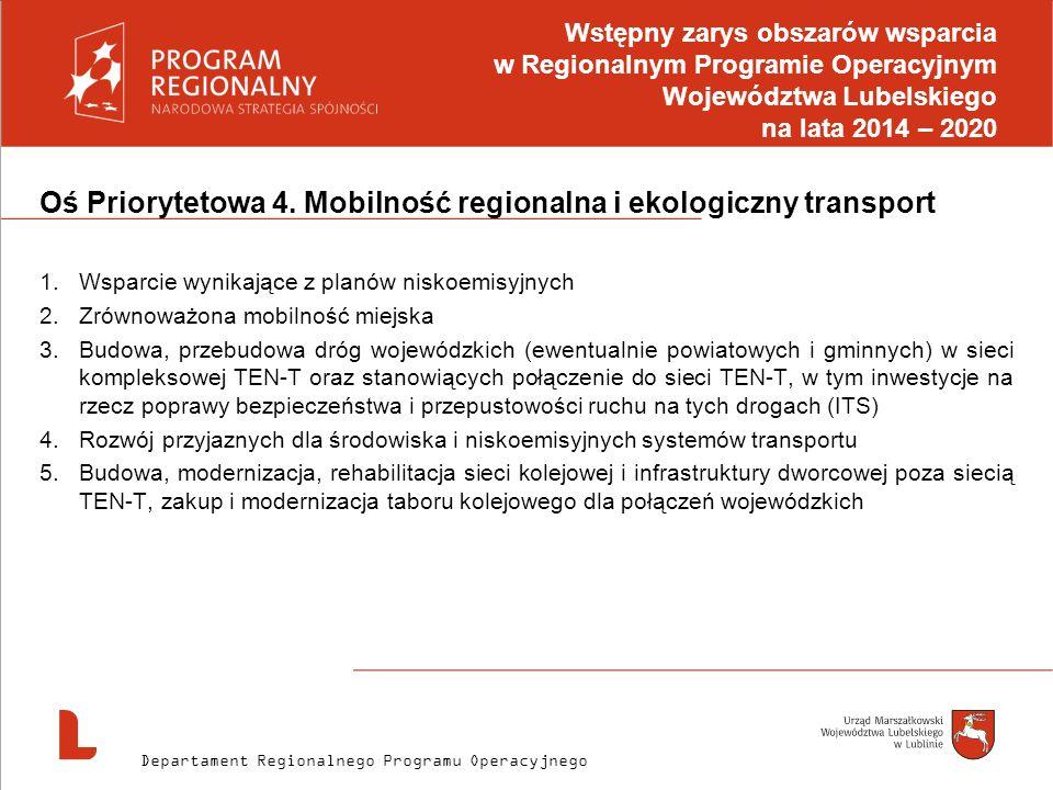 Oś Priorytetowa 4. Mobilność regionalna i ekologiczny transport