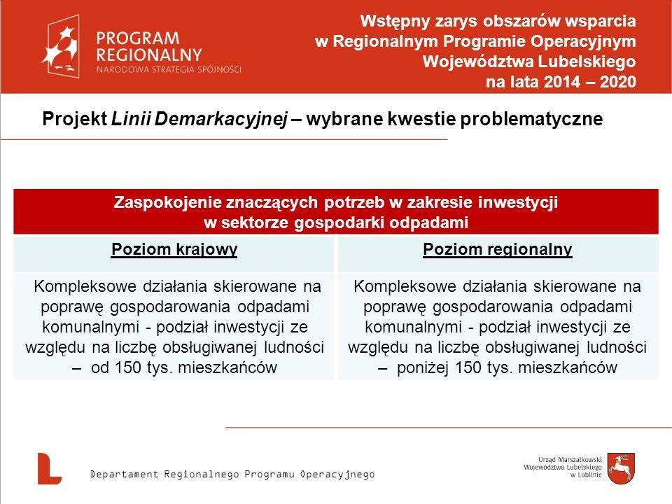 Projekt Linii Demarkacyjnej – wybrane kwestie problematyczne