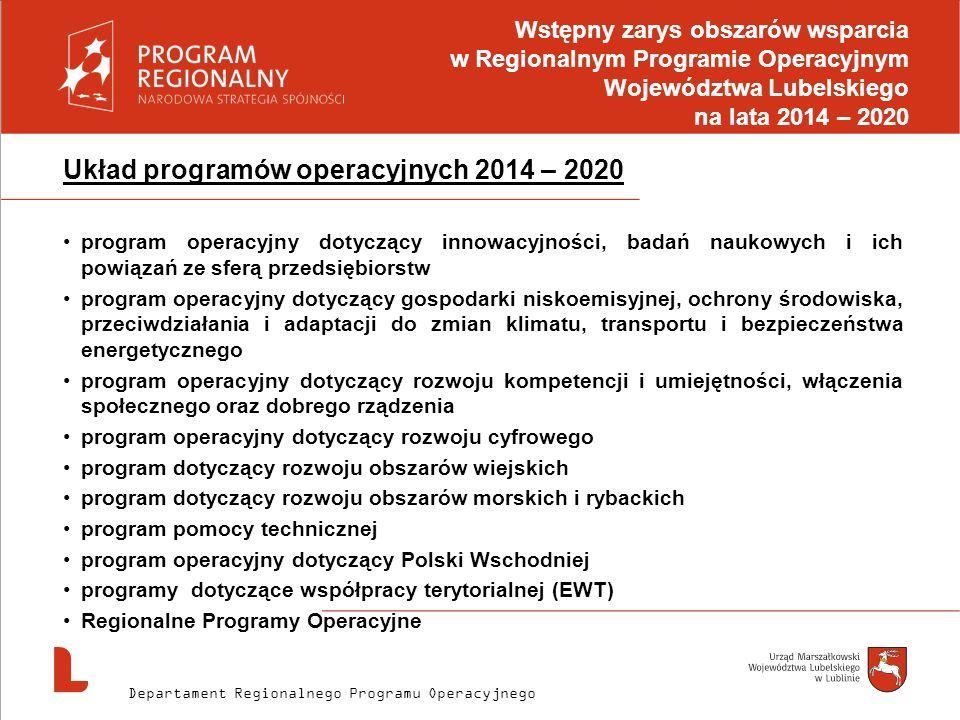 Układ programów operacyjnych 2014 – 2020