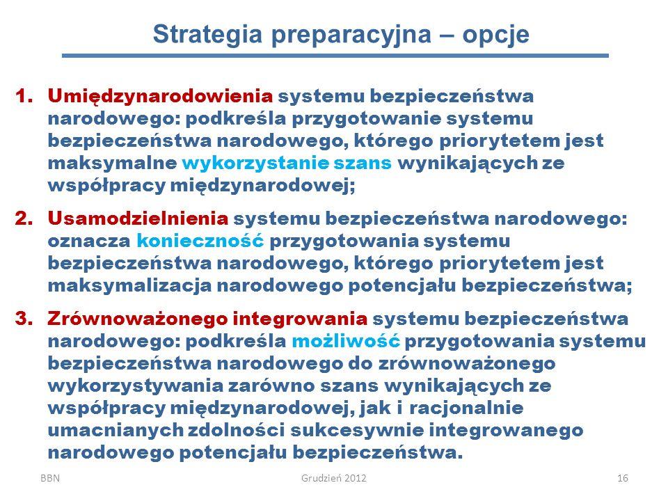Strategia preparacyjna – opcje