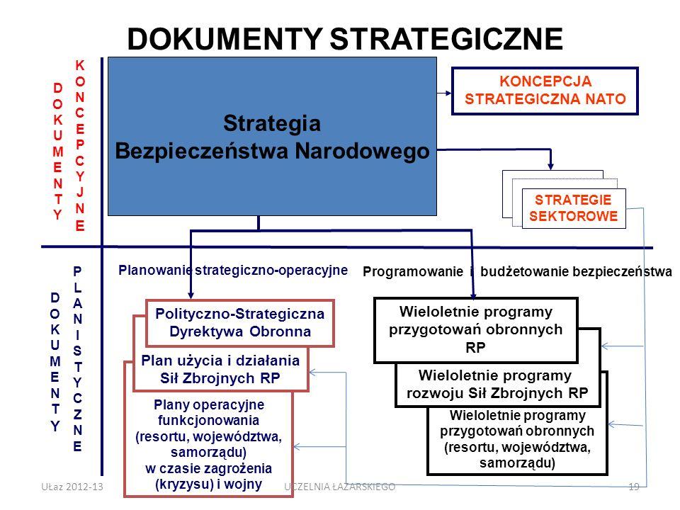 DOKUMENTY STRATEGICZNE