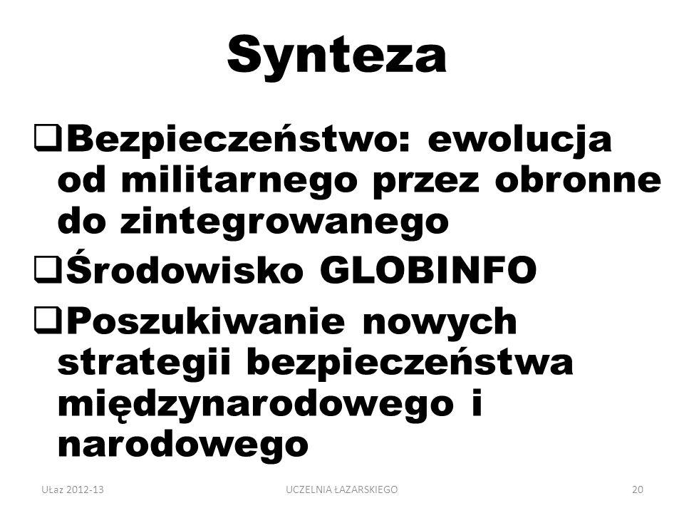 Synteza Bezpieczeństwo: ewolucja od militarnego przez obronne do zintegrowanego. Środowisko GLOBINFO.