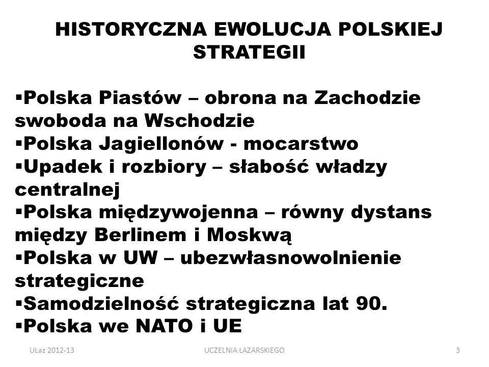 HISTORYCZNA EWOLUCJA POLSKIEJ STRATEGII