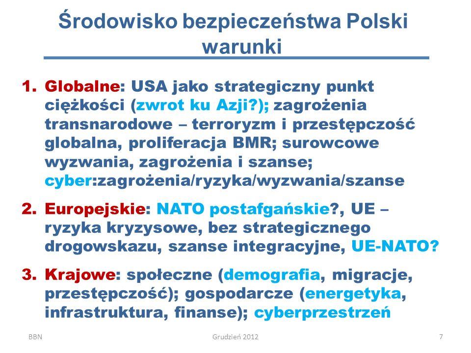 Środowisko bezpieczeństwa Polski warunki