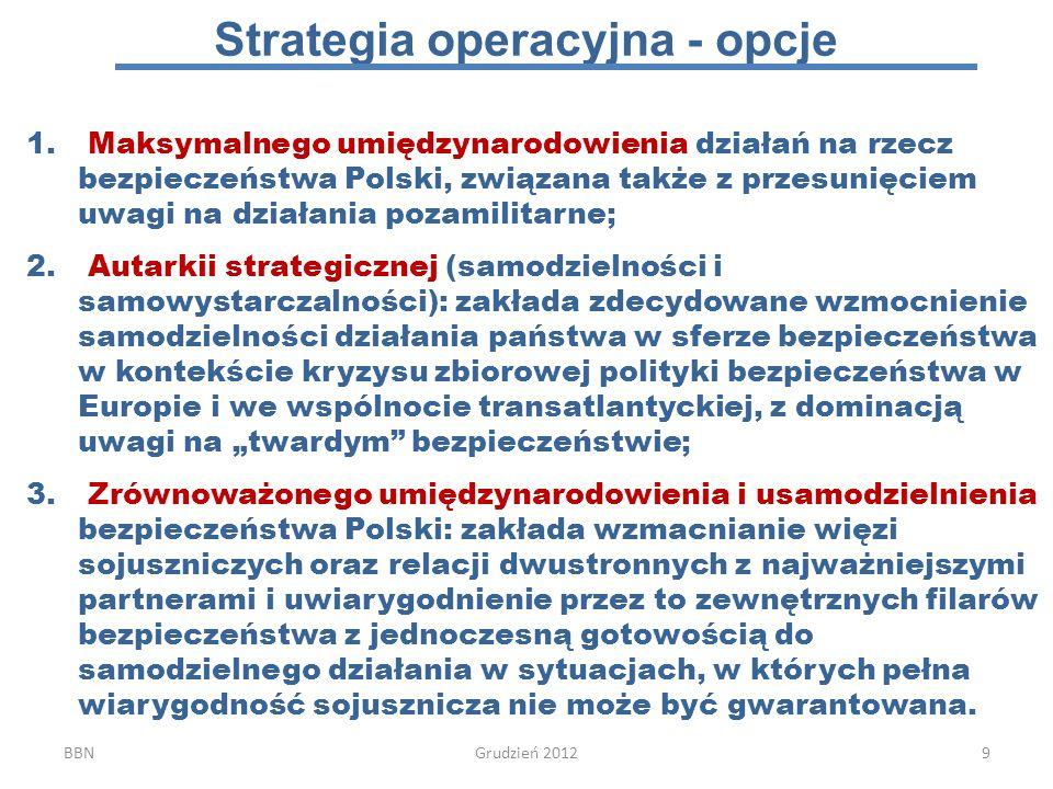 Strategia operacyjna - opcje