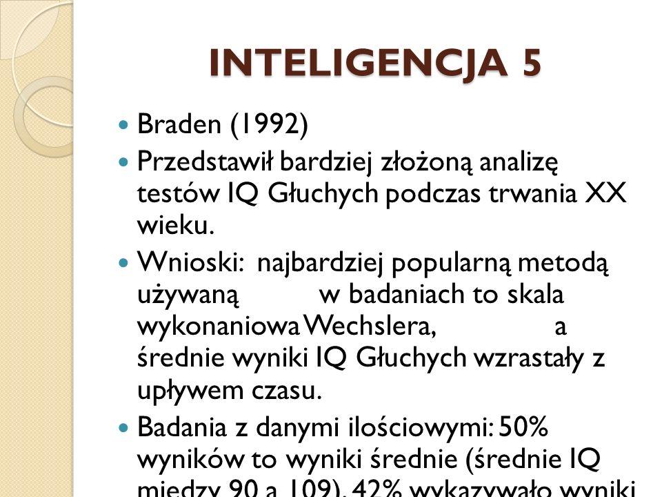 INTELIGENCJA 5 Braden (1992)