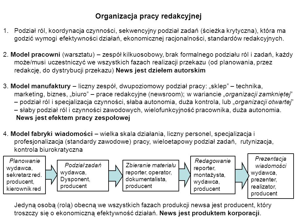Organizacja pracy redakcyjnej