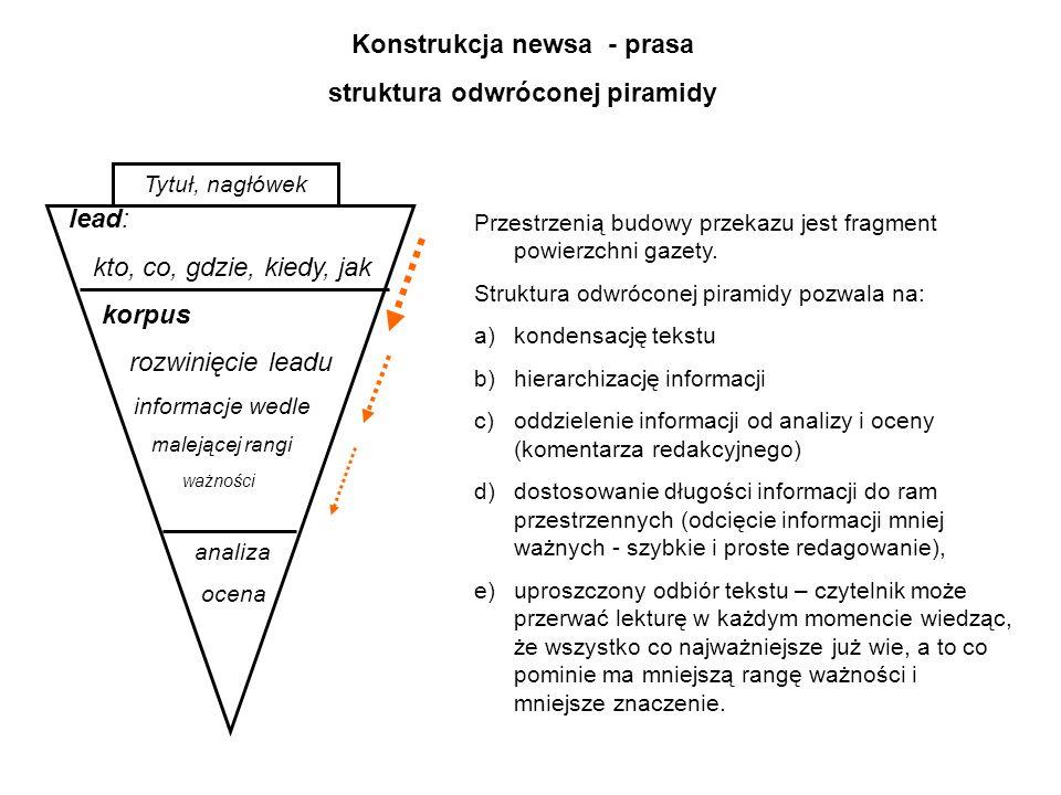 Konstrukcja newsa - prasa struktura odwróconej piramidy