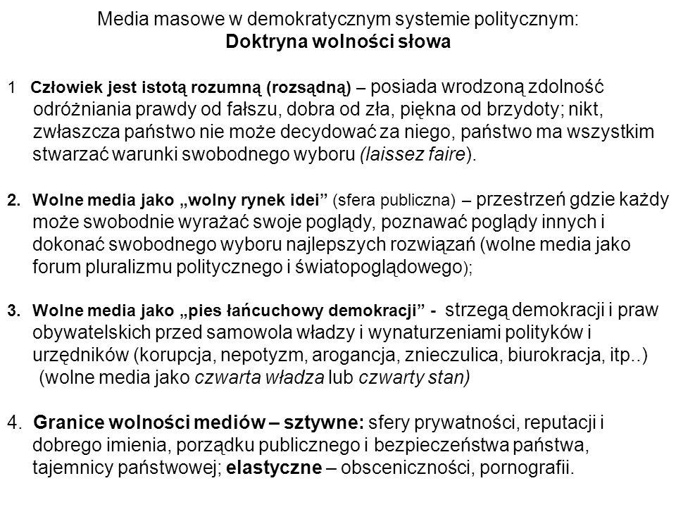 Media masowe w demokratycznym systemie politycznym: