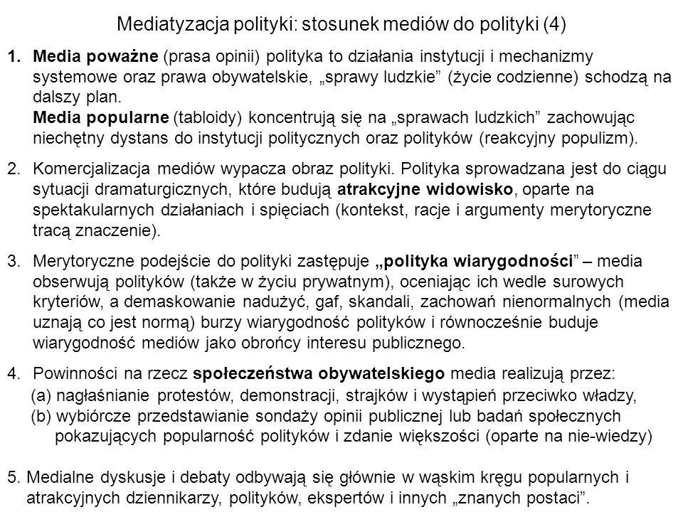Mediatyzacja polityki: stosunek mediów do polityki (4)