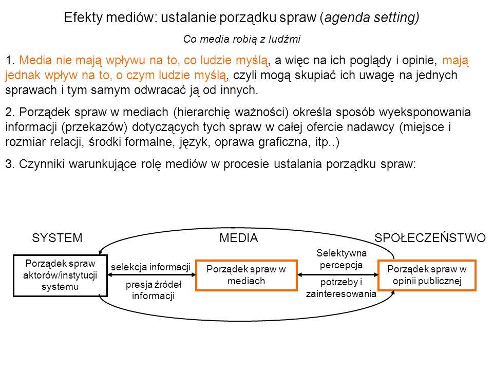 Efekty mediów: ustalanie porządku spraw (agenda setting)