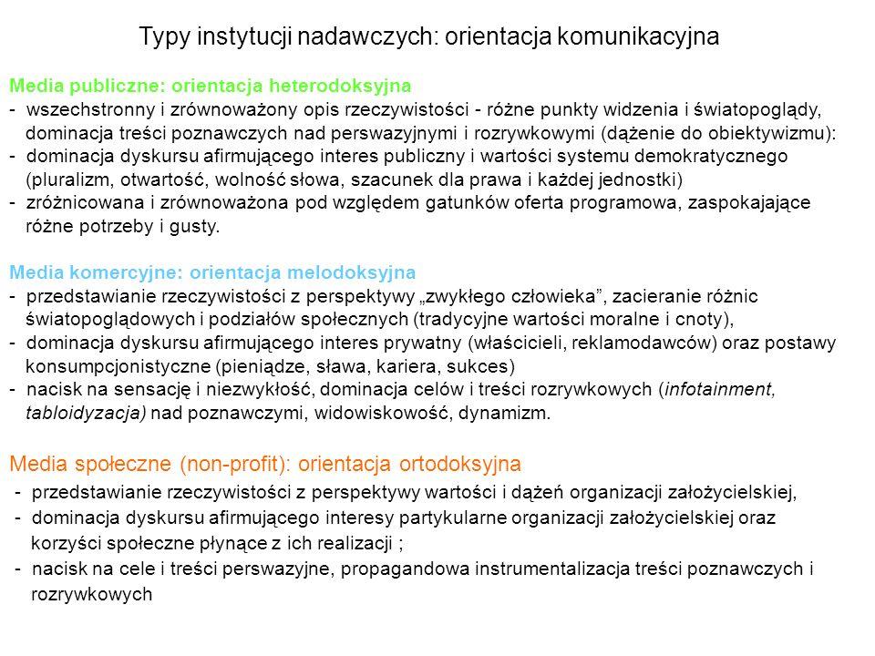 Typy instytucji nadawczych: orientacja komunikacyjna