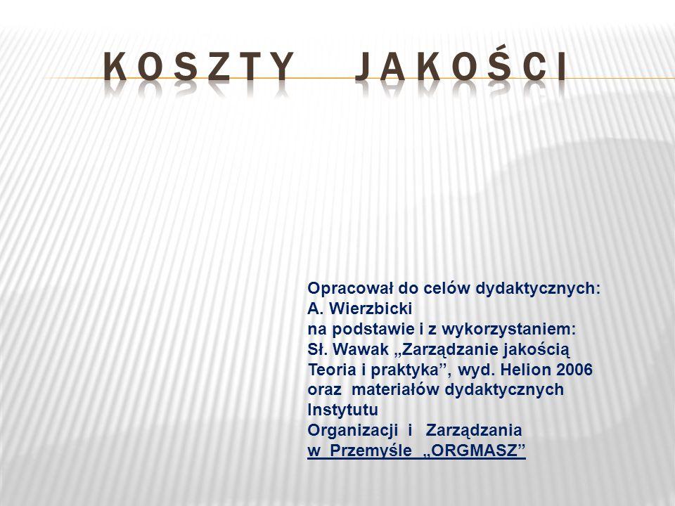 K o s z t y j a k o ś c i Opracował do celów dydaktycznych: A. Wierzbicki. na podstawie i z wykorzystaniem: