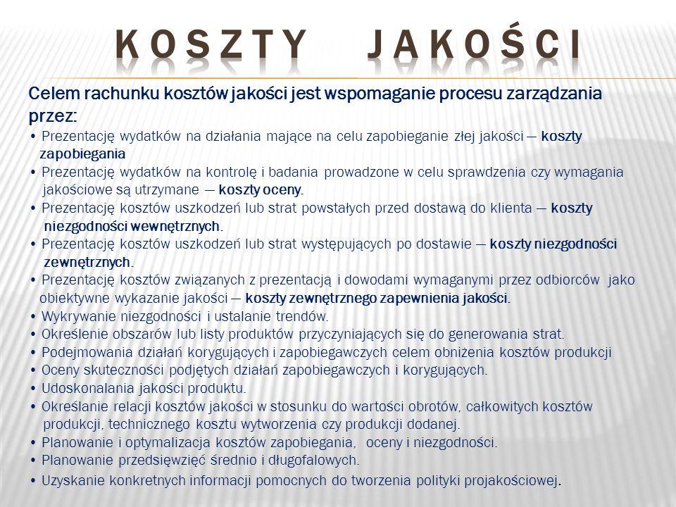 K o s z t y j a k o ś c i Celem rachunku kosztów jakości jest wspomaganie procesu zarządzania przez: