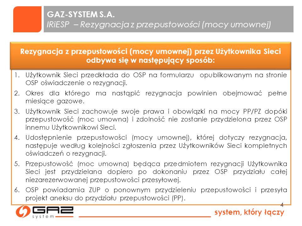 GAZ-SYSTEM S.A. IRiESP – Rezygnacja z przepustowości (mocy umownej)