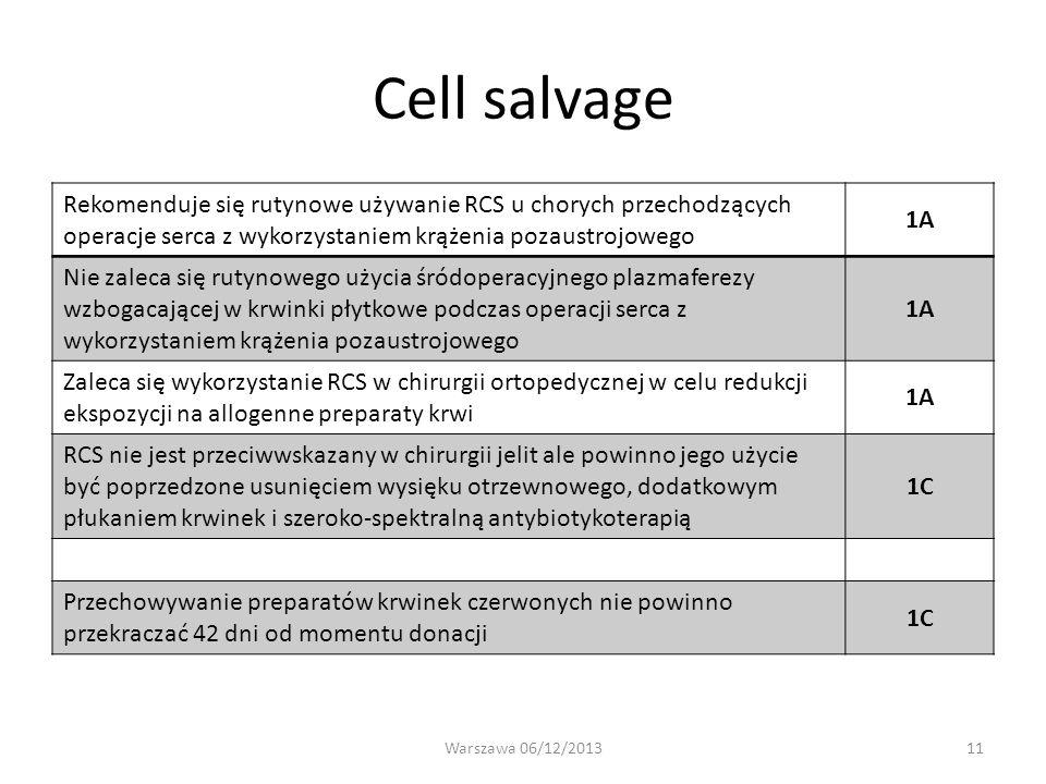 Cell salvage Rekomenduje się rutynowe używanie RCS u chorych przechodzących operacje serca z wykorzystaniem krążenia pozaustrojowego.