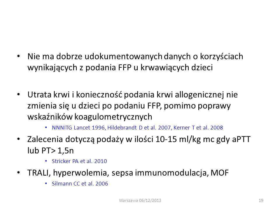 TRALI, hyperwolemia, sepsa immunomodulacja, MOF
