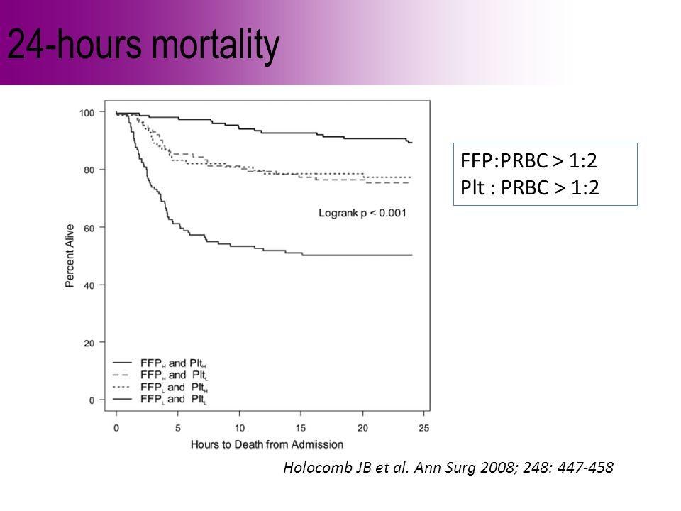24-hours mortality FFP:PRBC > 1:2 Plt : PRBC > 1:2
