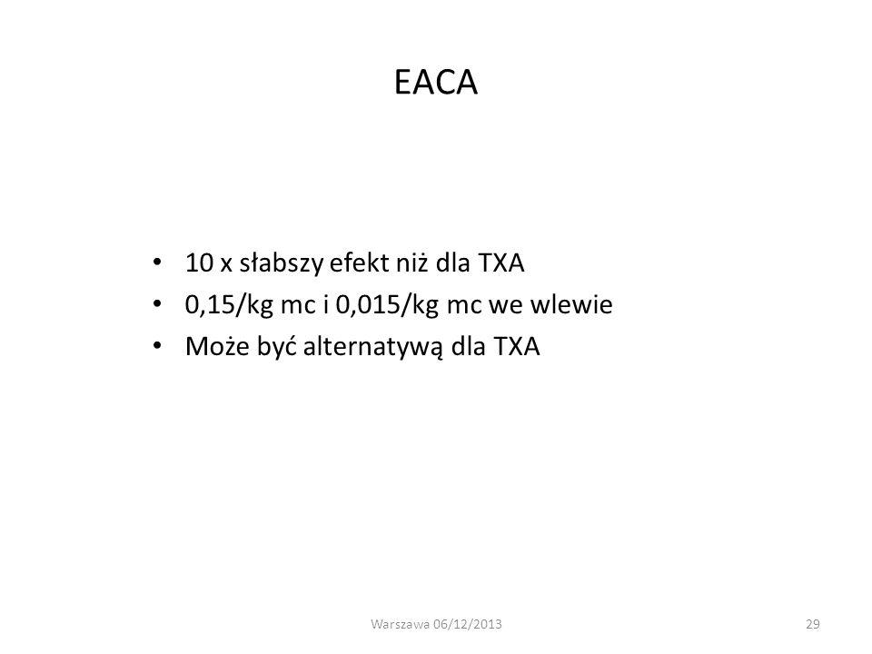 EACA 10 x słabszy efekt niż dla TXA 0,15/kg mc i 0,015/kg mc we wlewie