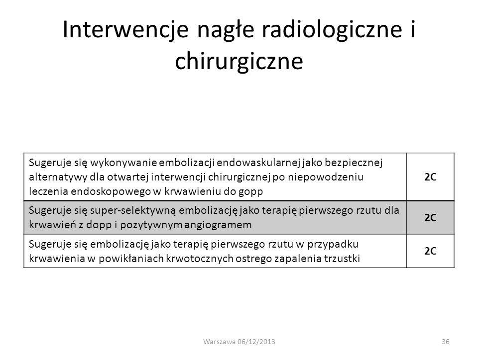 Interwencje nagłe radiologiczne i chirurgiczne