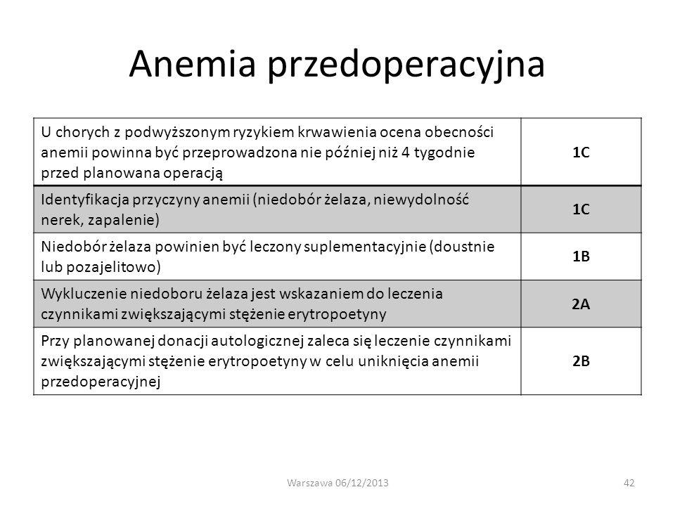 Anemia przedoperacyjna