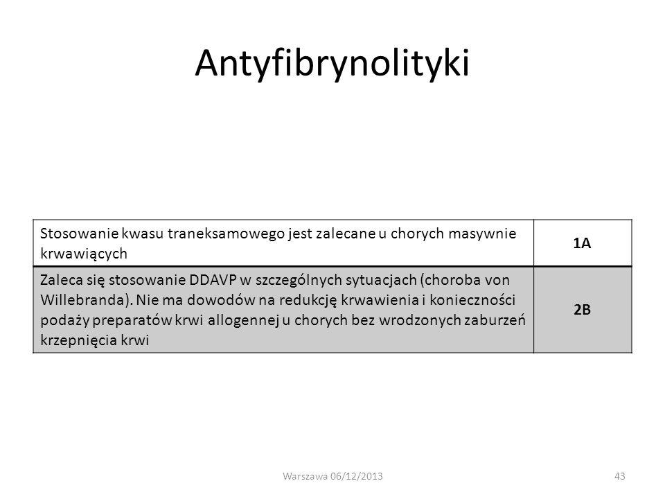 Antyfibrynolityki Stosowanie kwasu traneksamowego jest zalecane u chorych masywnie krwawiących. 1A.
