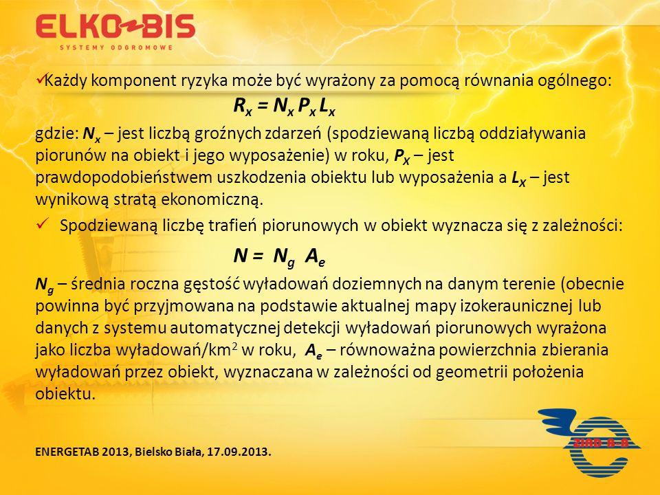 Każdy komponent ryzyka może być wyrażony za pomocą równania ogólnego: