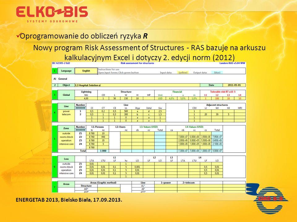 Oprogramowanie do obliczeń ryzyka R