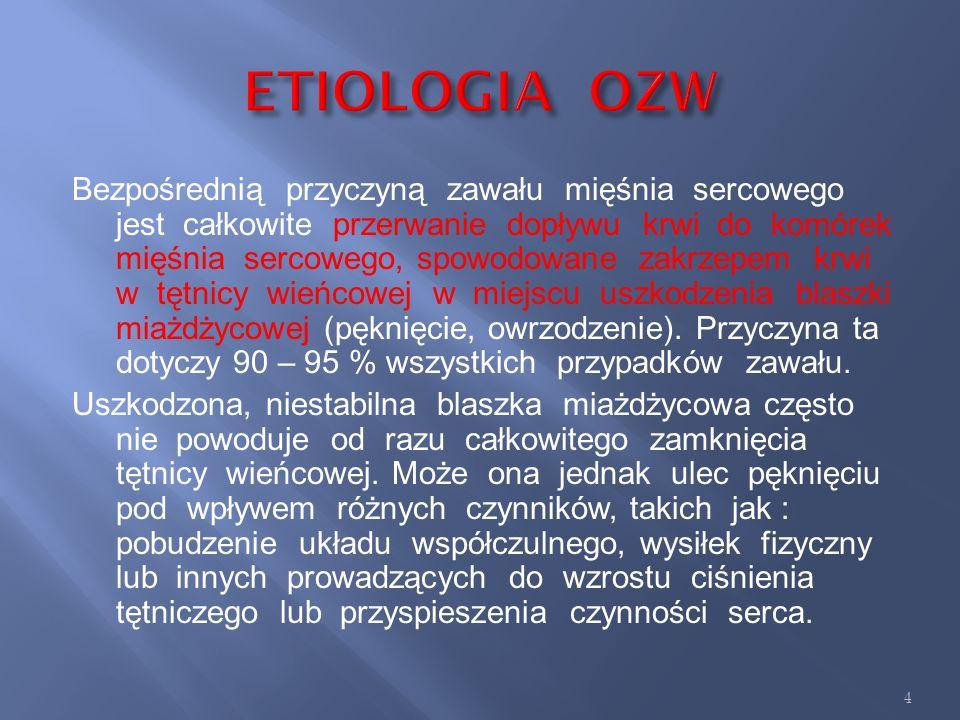 ETIOLOGIA OZW
