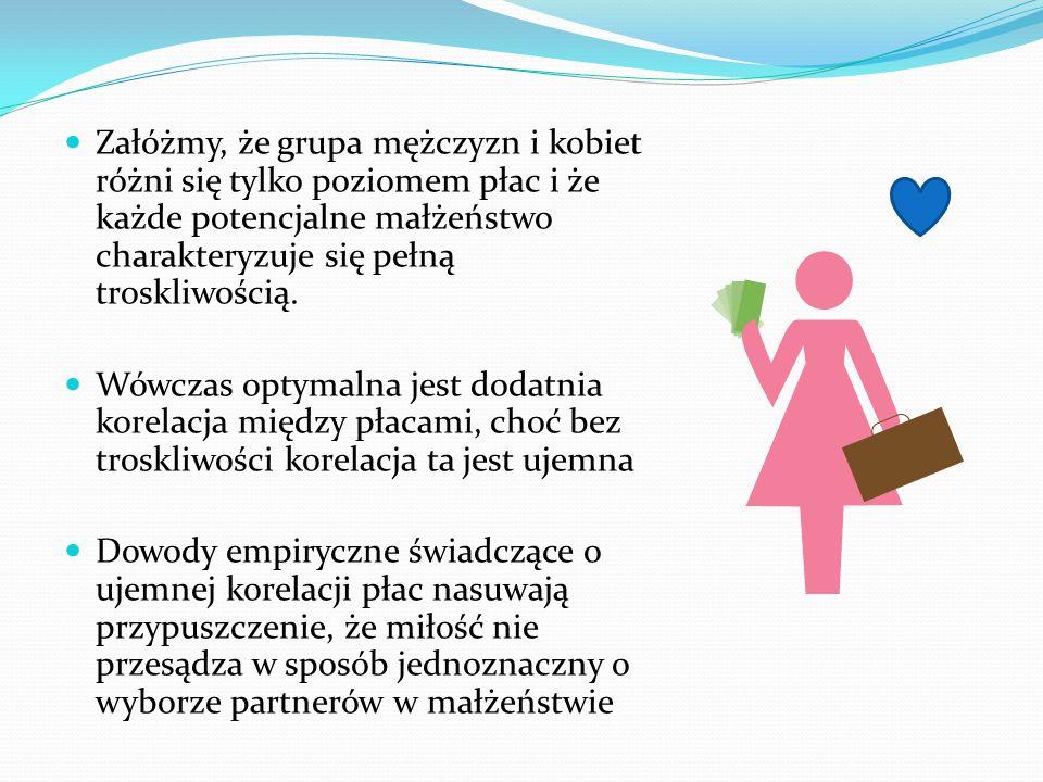 Załóżmy, że grupa mężczyzn i kobiet różni się tylko poziomem płac i że każde potencjalne małżeństwo charakteryzuje się pełną troskliwością.