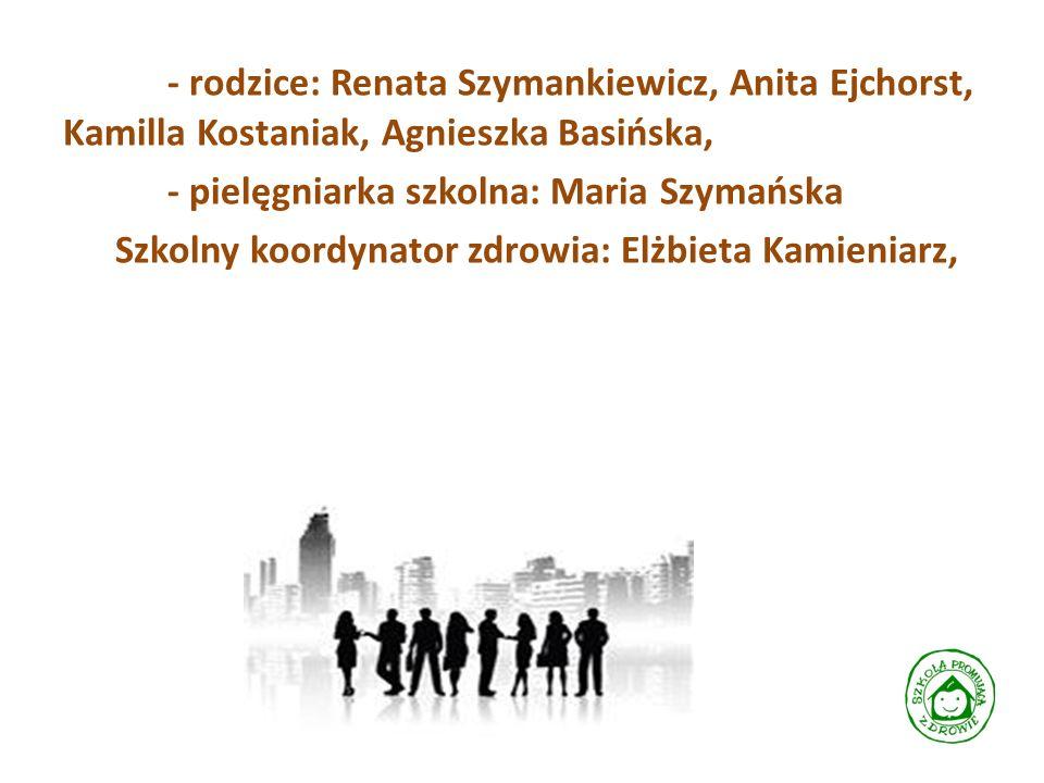 - rodzice: Renata Szymankiewicz, Anita Ejchorst, Kamilla Kostaniak, Agnieszka Basińska,