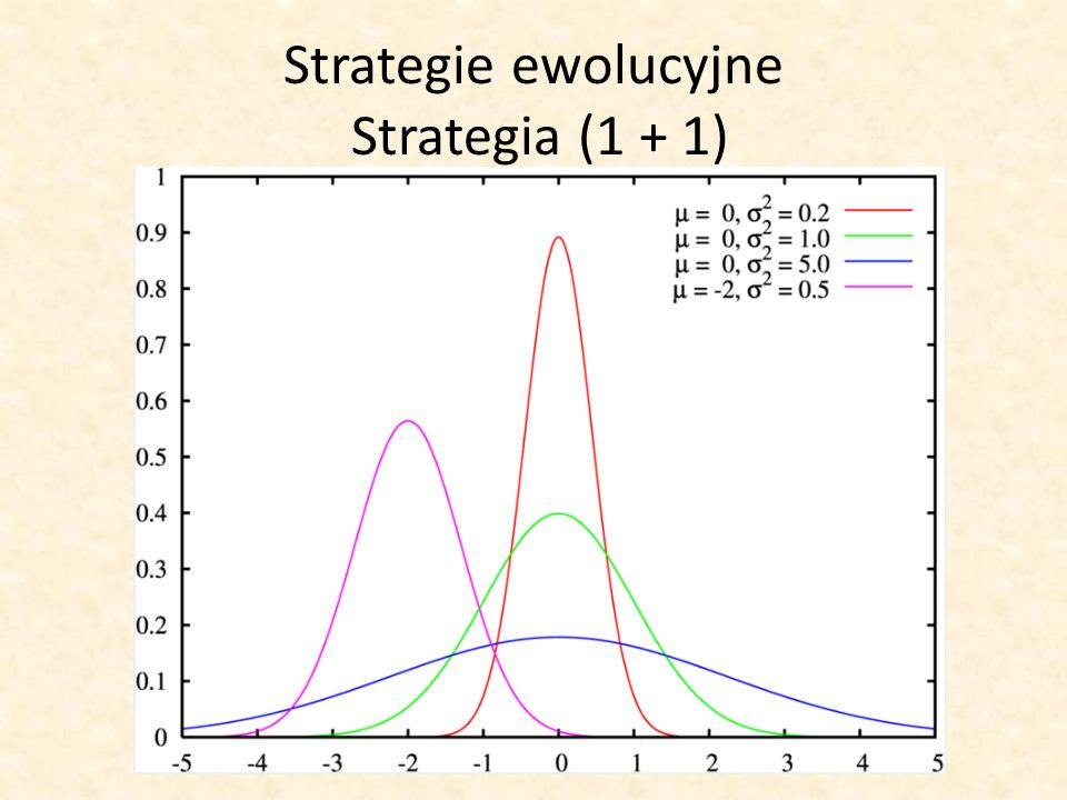 Strategie ewolucyjne Strategia (1 + 1)