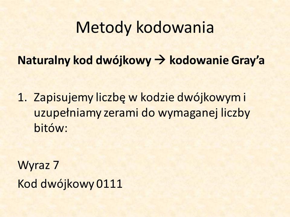 Metody kodowania Naturalny kod dwójkowy  kodowanie Gray'a