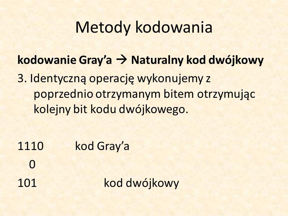Metody kodowania kodowanie Gray'a  Naturalny kod dwójkowy