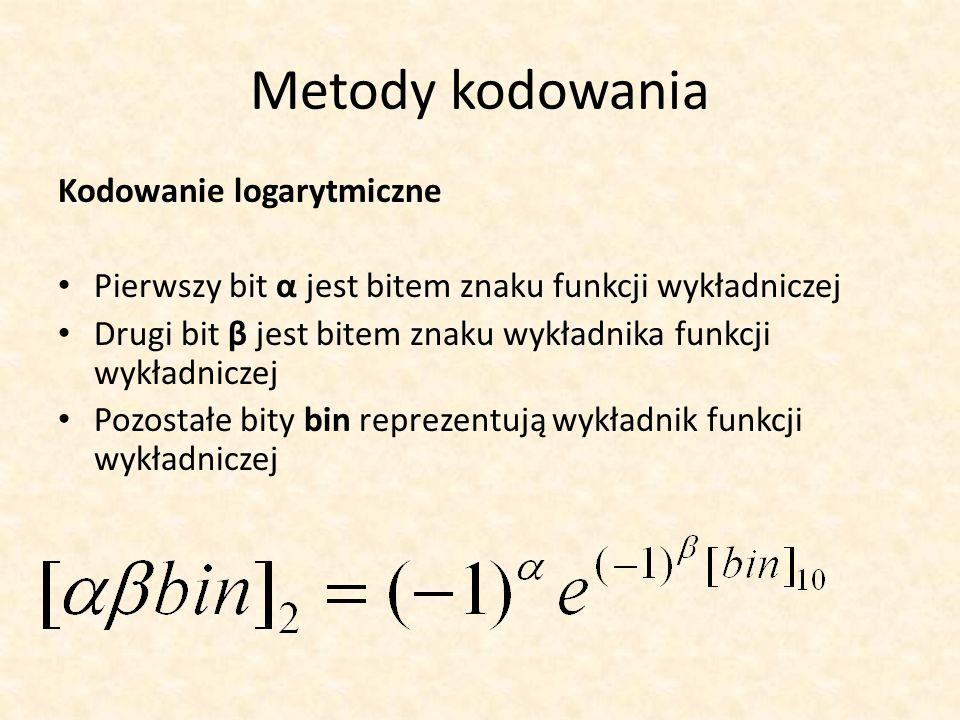 Metody kodowania Kodowanie logarytmiczne