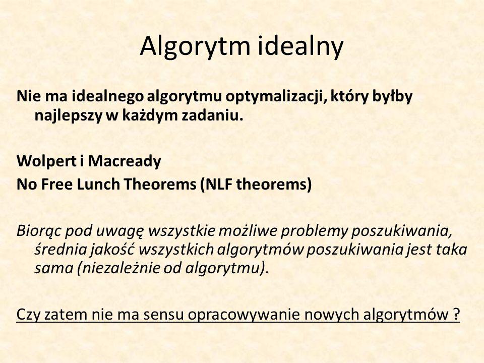 Algorytm idealny
