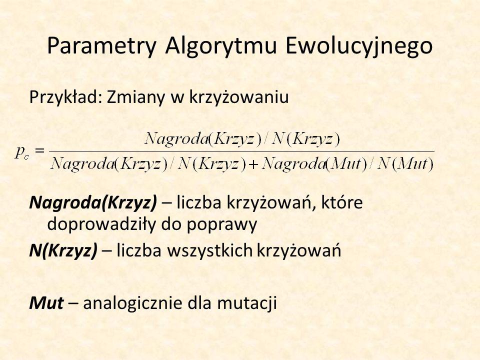 Parametry Algorytmu Ewolucyjnego
