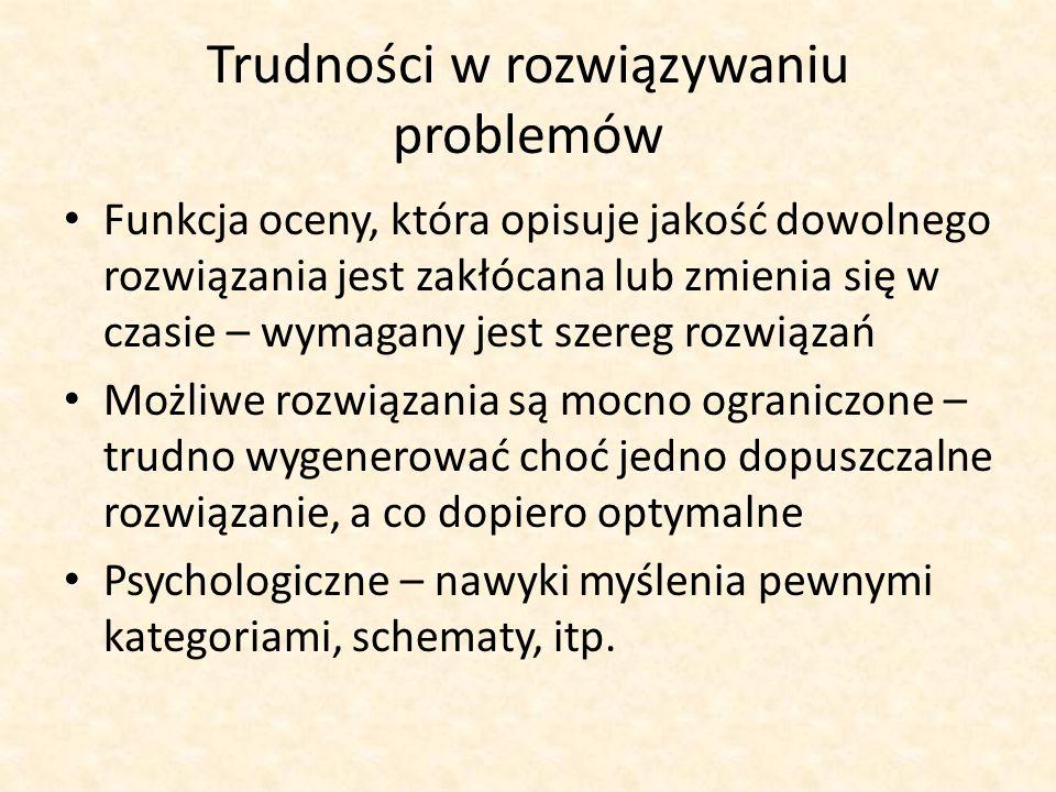 Trudności w rozwiązywaniu problemów